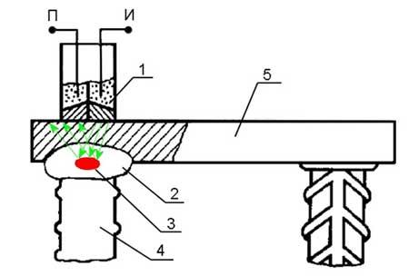 Схема ультразвукового контроля